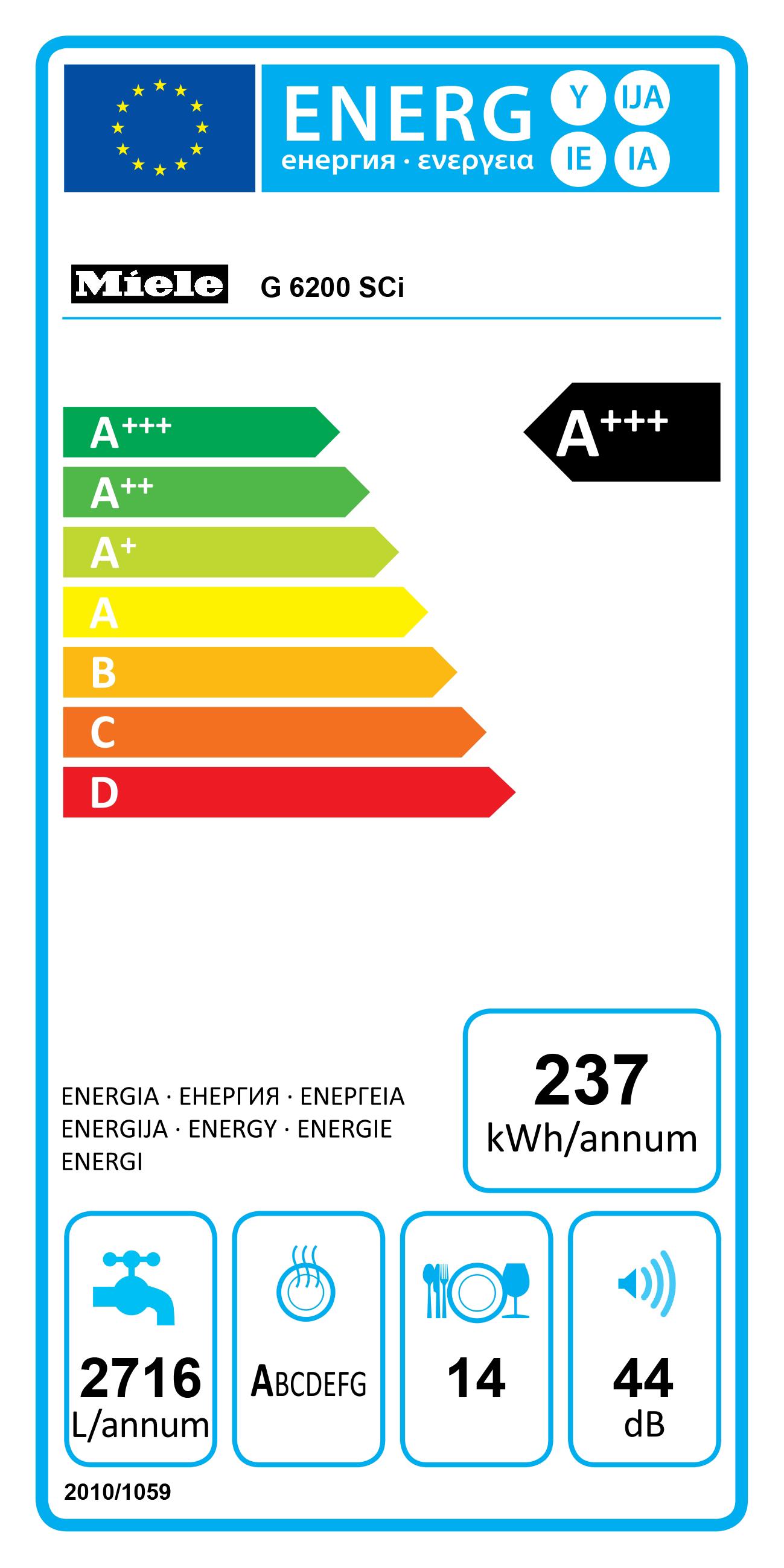 Energieeffiziente Küchengeräte von Miele