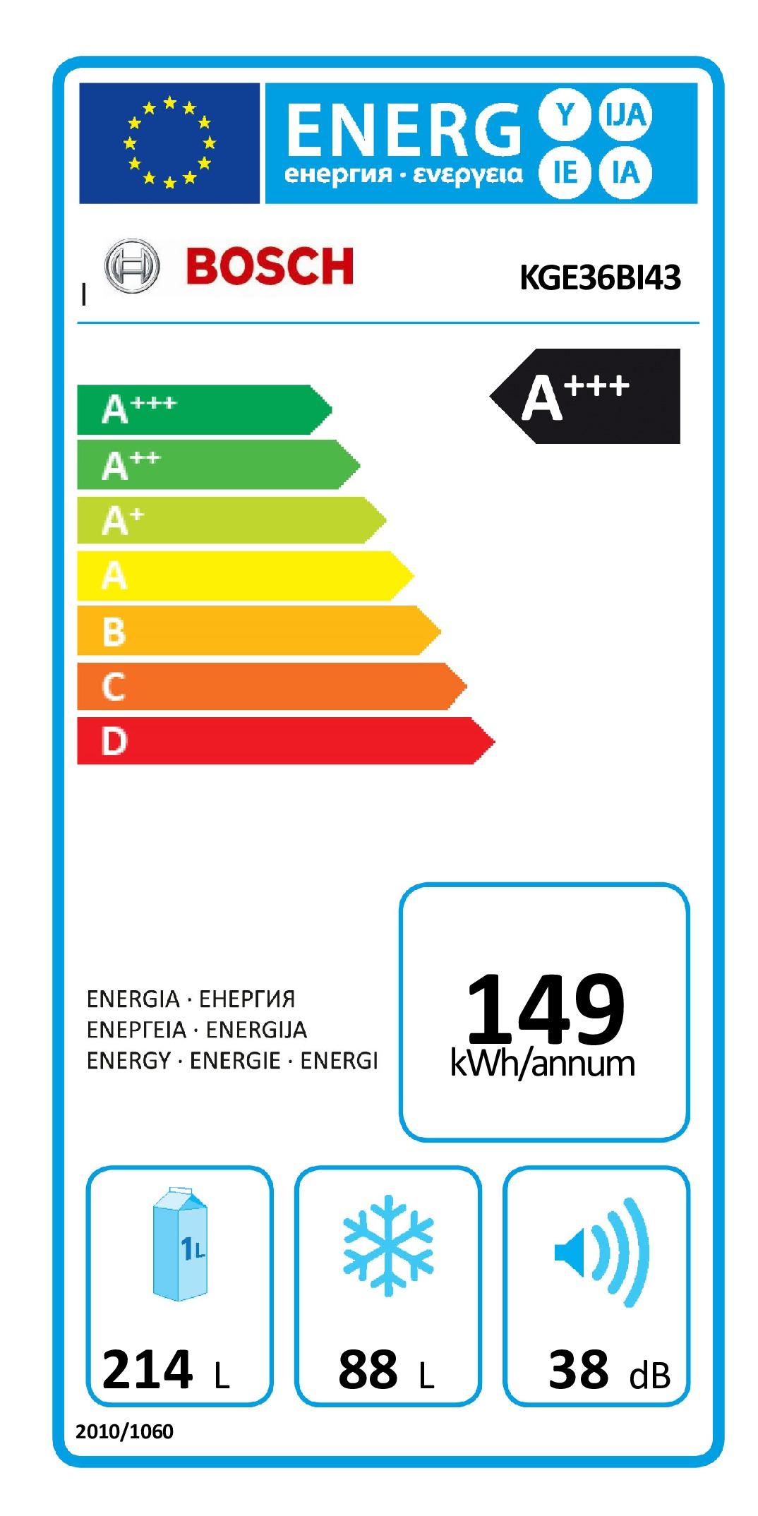 Energieeffiziente Bosch Haushaltsgeräte